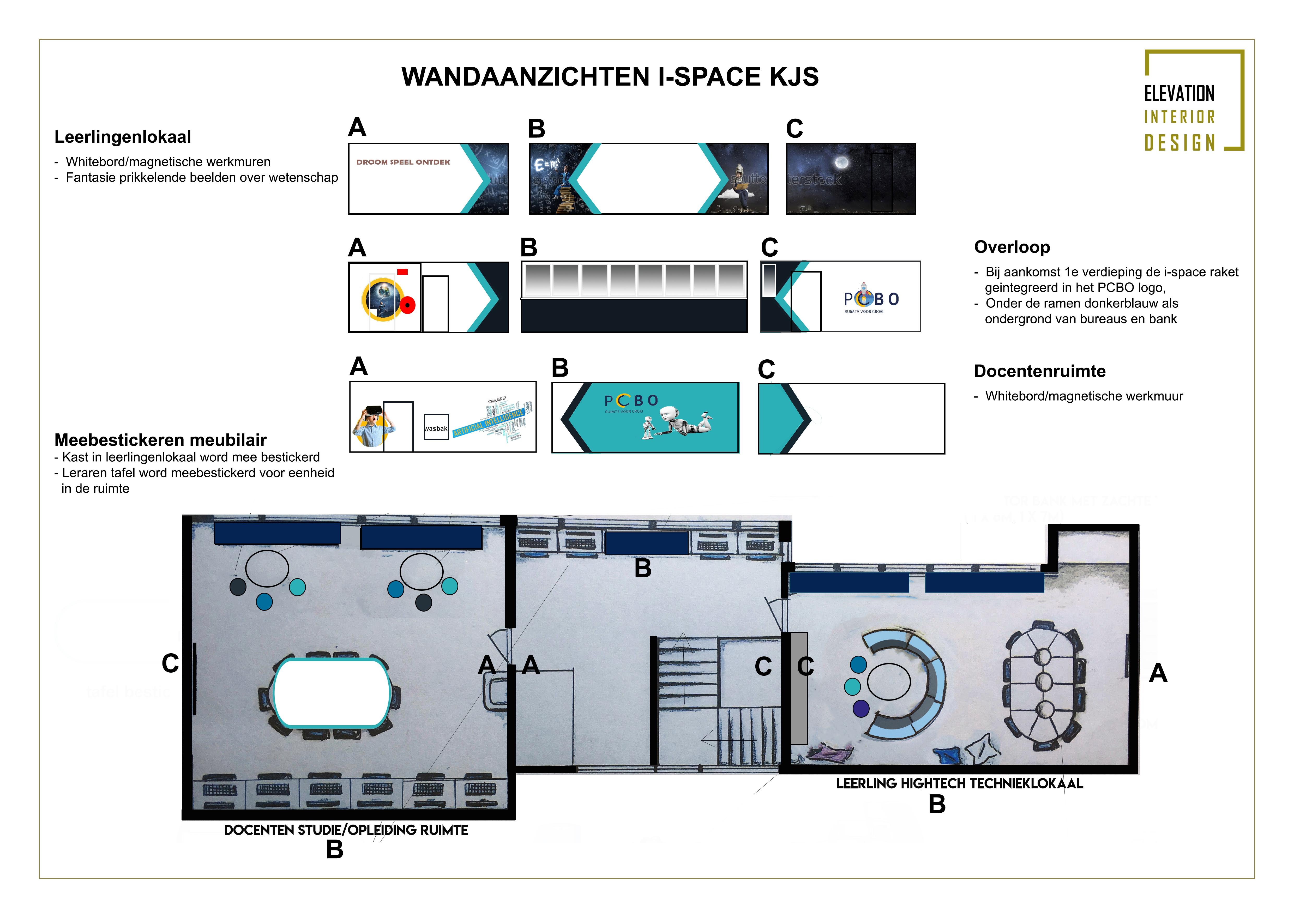 Wandvisuals iSPACE